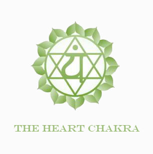 the fourth chakra
