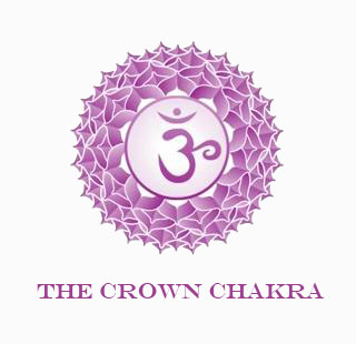 the seventh chakra symbol meaning