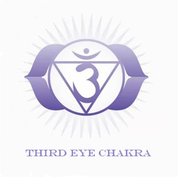 the sixth chakra symbol meaning